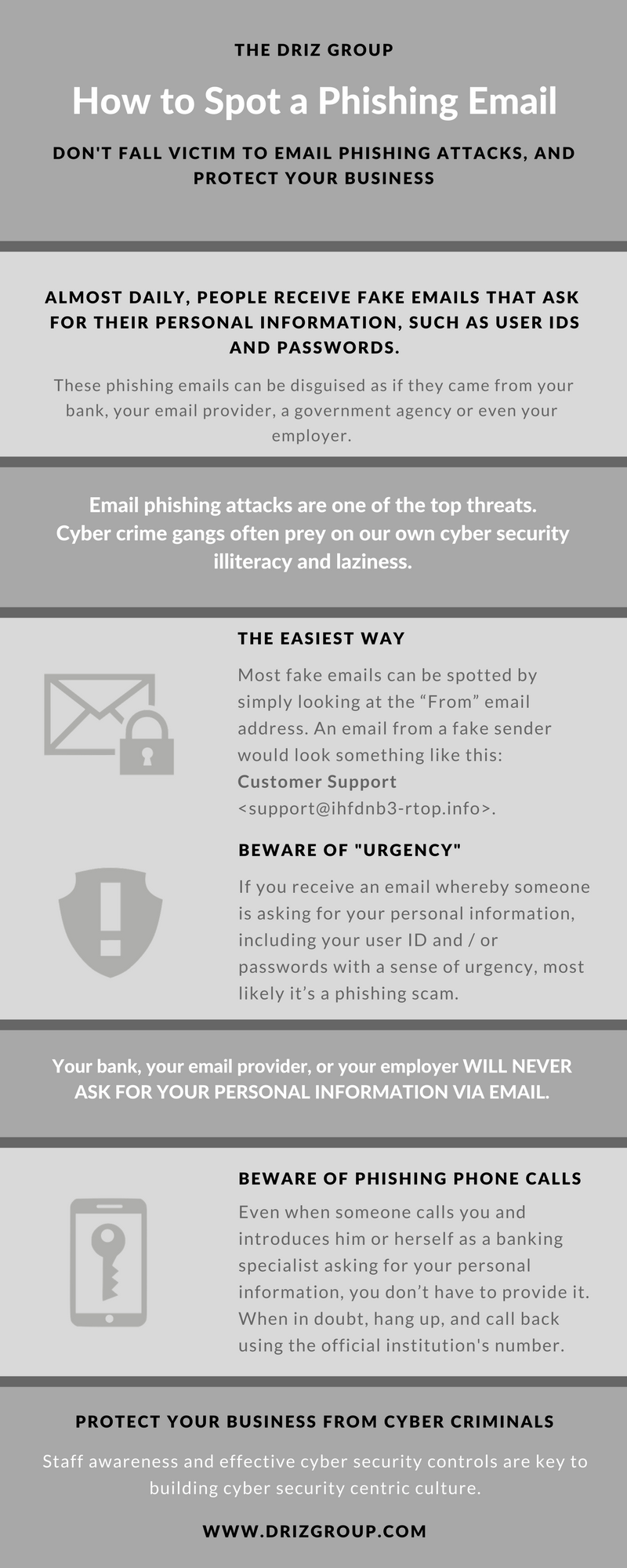 Infographic: How to instantly spot a phishing email attack